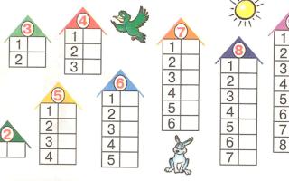 Как научить ребёнка считать в уме?